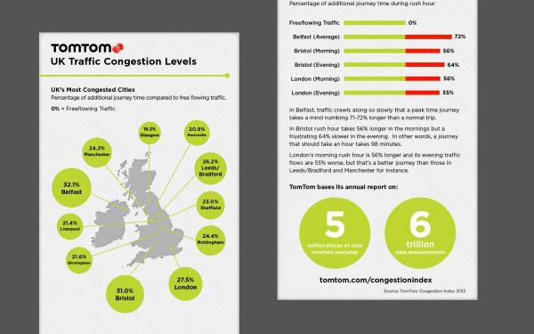 TomTom infographic