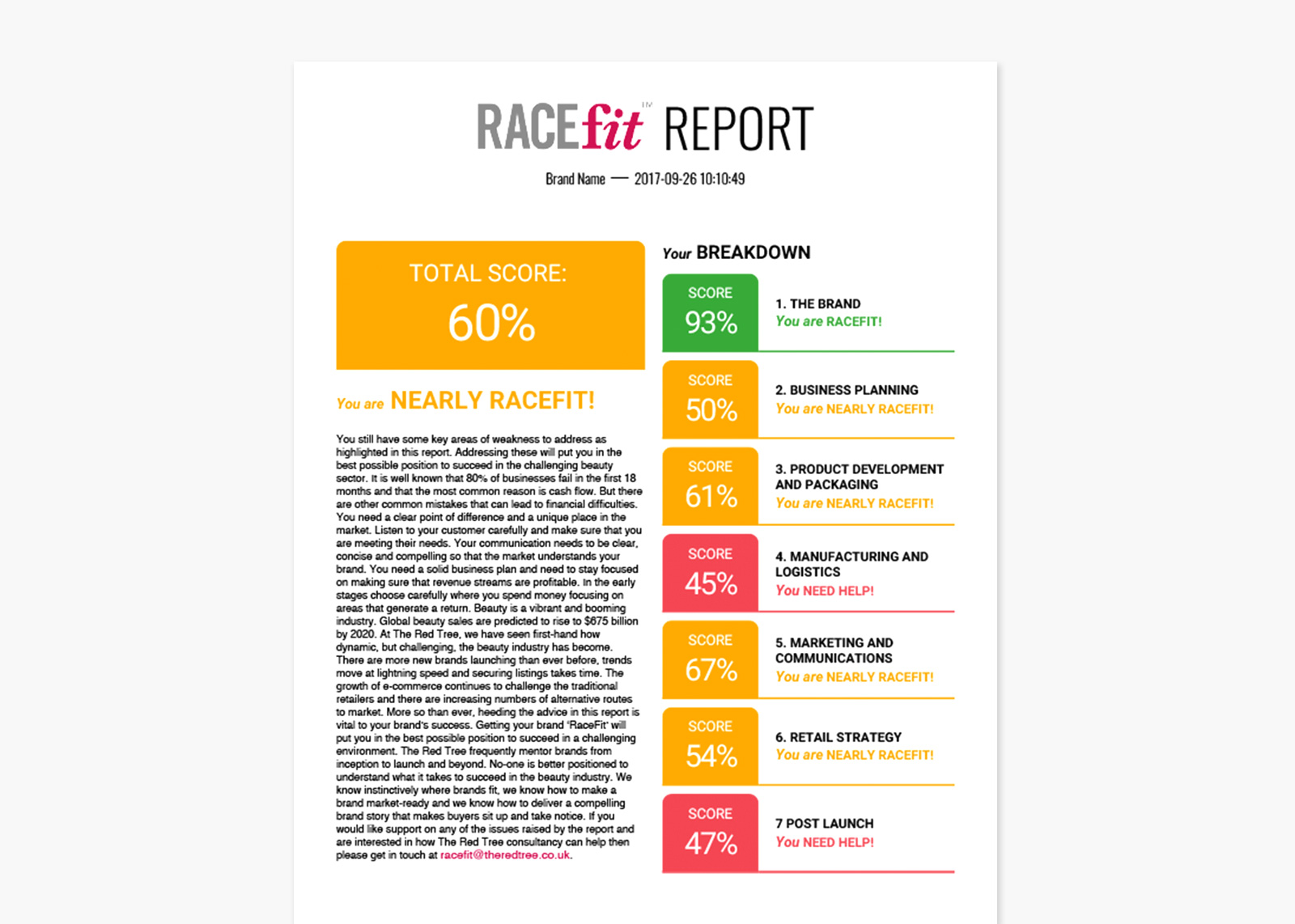 Racefit Report